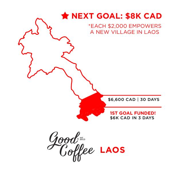 Good Coffee Update - 8k goal